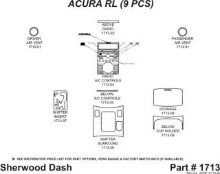 2005 2013 Acura RL Wood Dash Kits   Sherwood Innovations 1713 CF   Sherwood Innovations Dash Kits