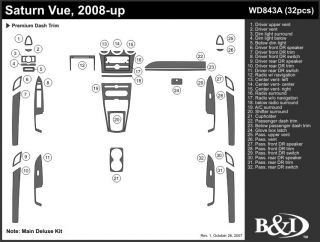 2008, 2009 Saturn Vue Wood Dash Kits   B&I WD843A DCF   B&I Dash Kits